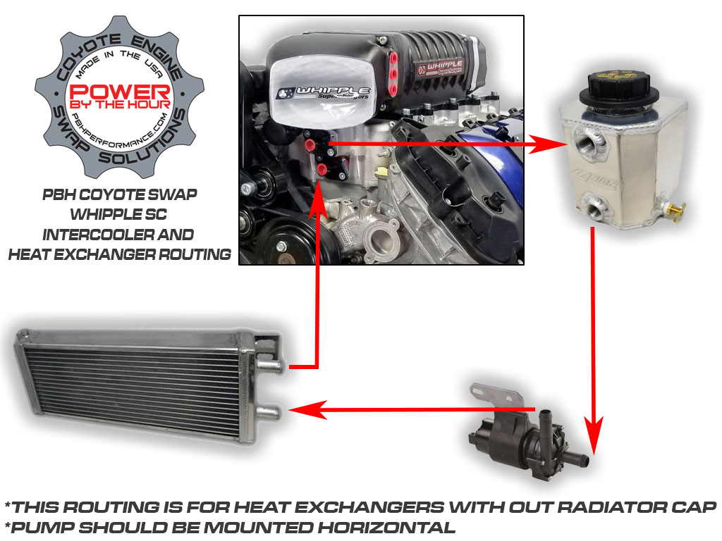 Mustang Cobra Supercharged Heat Exchanger Upgrade NEW