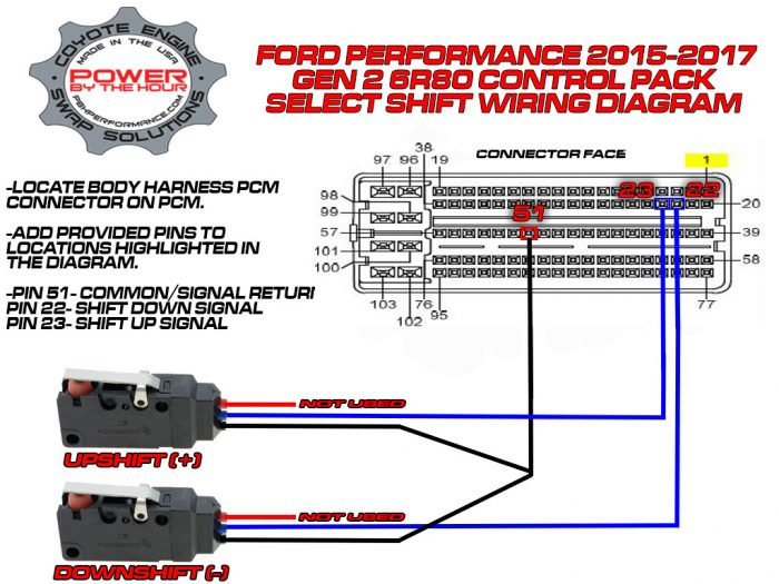 coyote engine diagram select shift pin out kit power by the hour  select shift pin out kit power by the